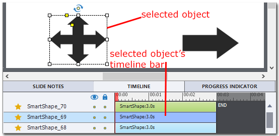 A Captivate screen capture shows a part of the timeline and the slide. The selected shape is surrounded by white and yellow handlebars and dashed lines. The timeline bar of this object is of a darker shade of blue compare to other shapes.