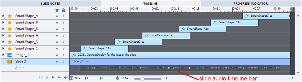 An Adobe Captivate timeline for a slide. It has six smartshapes and an image on the slide. The dark gray bar with white waves is below the slide.