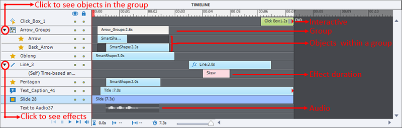 A screenn capture showing the different colors of timeline bars for different elements: blue for slide objects, gray for a group of slide objects, pink for effects, green for interactive elements, and dark gray with waves for the audio.