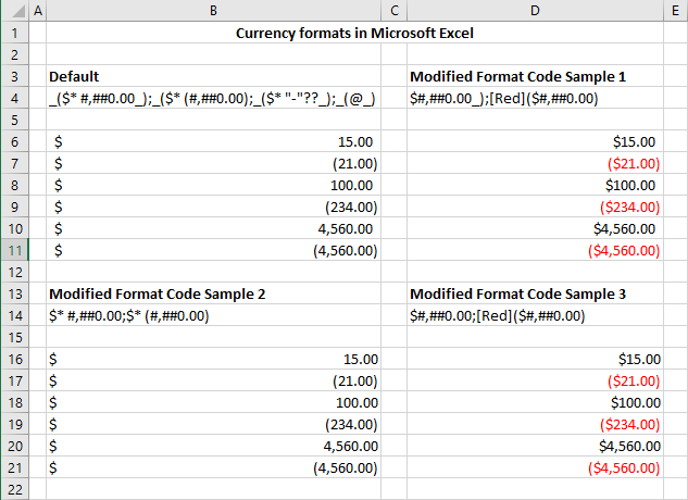 Screen capture of the sample currencies and their format codes in the Excel spreadsheet that you can download from the link immediately below.