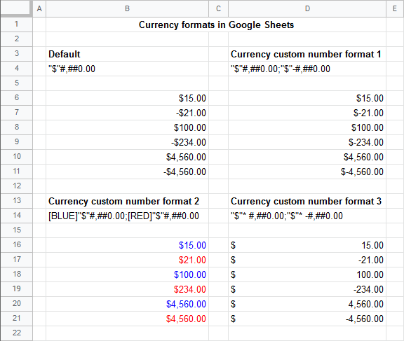 Screen capture of the sample currencies and their format codes in the Google Sheets that you can view and download from the link immediately below.