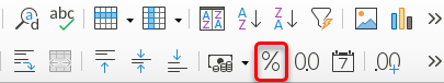 The Format as Percent icon (enclosed in a red rounded rectangle) in Calc surrounded by several number formatting icons on left and right, and what appears to be AZ and ZA with arrows above.