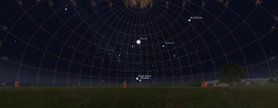 Stellarium azimuthal grid