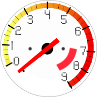 Speedometer with number 0 to 9 and an arm pointing lower than zero.